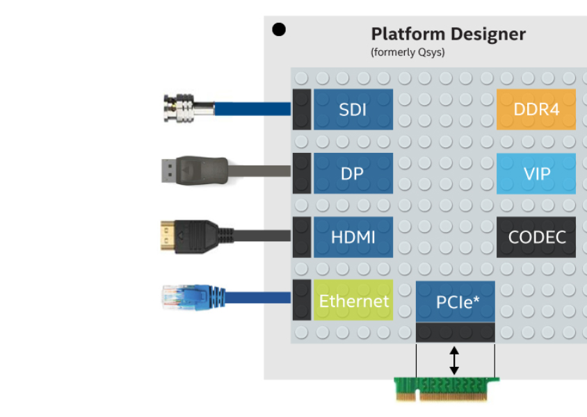 blockdiagram-us-broadcast-plug-and-play-system